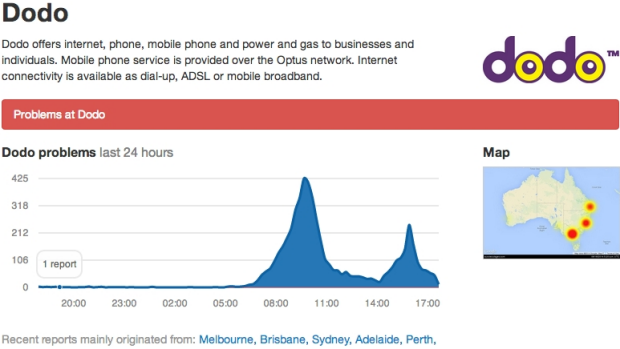 Aussie Outage website shows users reporting the issue.