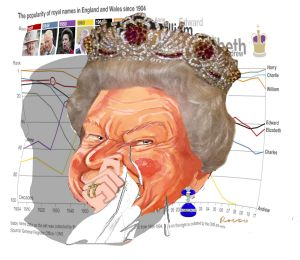 It's enough to make the Queen cry.
