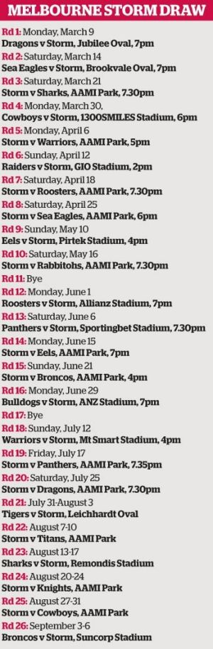 The Melbourne Storm draw.