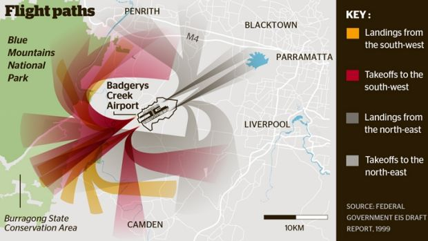 The flight path for the Badgerys Creek.