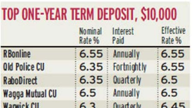 Top one-year term deposit, $10,000