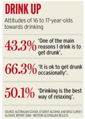 under age drinking and today s Drinking underage and binge drinking have continued to decline in recent years,   disapproval of underage drinking is growing among teens.