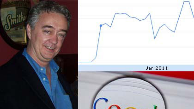 Australian search expert Frank Watson and a Google Insights graph showing the sudden spike in searches in January.