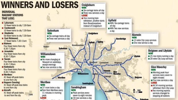 Metro's winners and losers after the latest timetable changes. <font color='#F40909'><b><a ...
