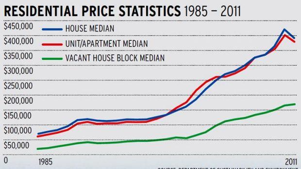 Price statistics.