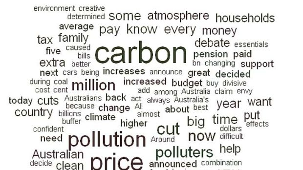 A word cloud representing commonly used words in Prime Minister Julia Gillard's carbon tax speech.