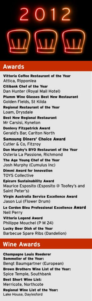<i>The Age Good Food Guide 2012</i> award winners.