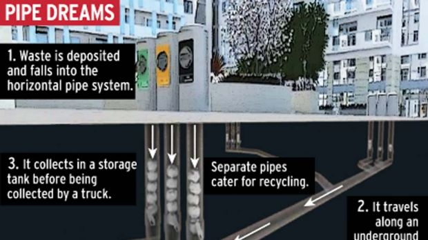 An underground system of pipes could be used to collect garbage from inner-city homes under plans to go before the City ...