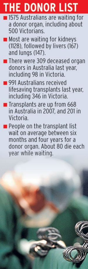The donor list.