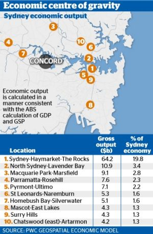 Modelling By PwC Shows Sydneys Economic Centre Of Gravity Shifting Ever Further Away From The CBD