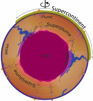 It's all coming together: An artist's impression of how the new supercontinent is taking shape.