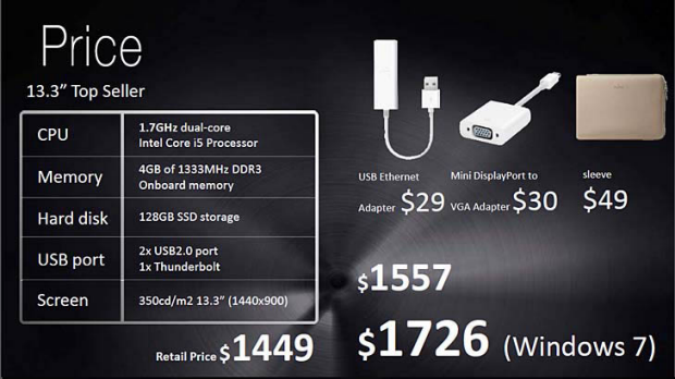 ASUS takes a shot at Apple over the cost of its accessories.