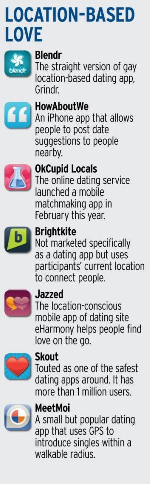 Apps for finding love.