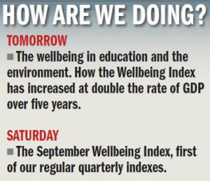 The National Wellbeing Index.