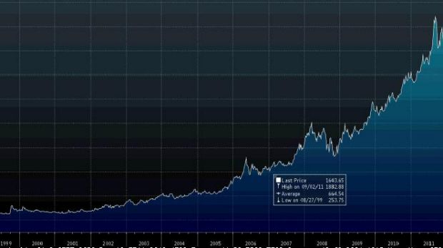 Sparkling success ... gold prices have continued to rise for the past 11 years.