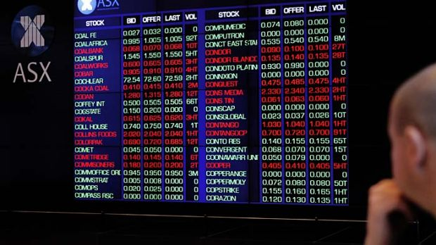 Asx equity options trading hours