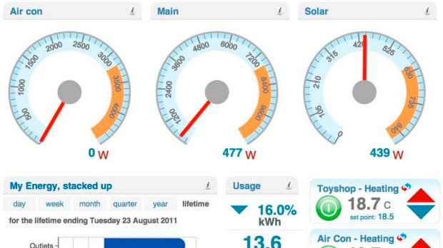 The smartenergygroups.com website allows people who have a SEGmeter installed to track the energy use of their appliances.