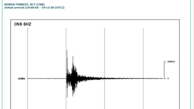 Seismograph reading from Canberra quake