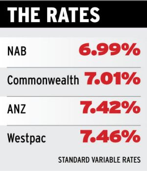 The Big Four's standard variable rates.