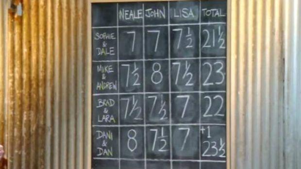 The scores ... The Block