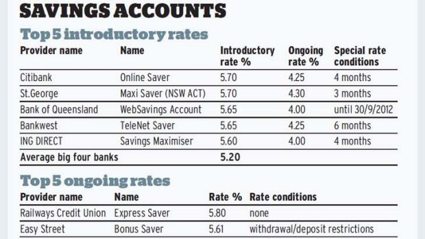 Savings accounts: things to bear in mind...