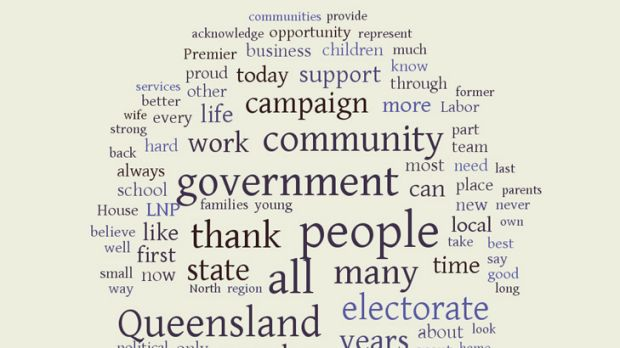 A word cloud showing the most common utterances during the maiden speeches of Queensland's 48 new LNP members.