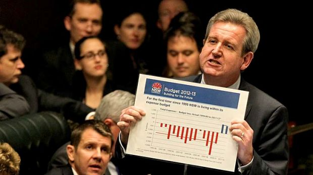 Premier Barry O'Farrell delivers a tough budget.