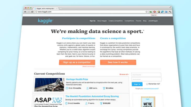 The Kaggle website.