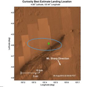 Fifty shades of red ... In this image released by NASA, a green diamond shows approximately where the Curiosity rover ...