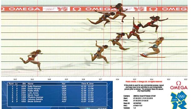Sally Pearson's torso crosses the line first to give her Olympic gold.