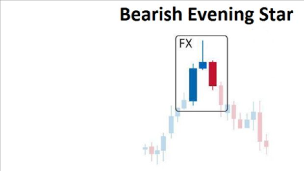 Evening star forex trading