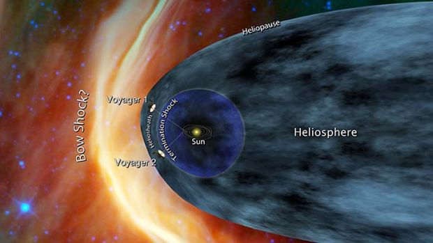 This artist's concept by NASA/JPL-Caltech shows Voyager 1 and Voyager 2 at the edge of the solar system.  The Voyager 1 ...