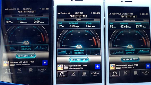 speed test iphone optus shows fastest speeds in sydney 4g test 13018