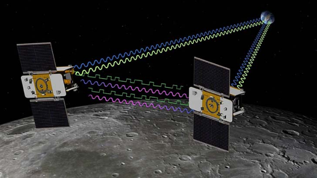 An artist's impression of the twin spacecraft Ebb and Flow orbiting the moon.
