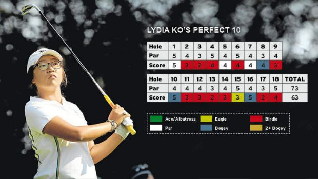Lydia Ko's incredible scorecard from day one.