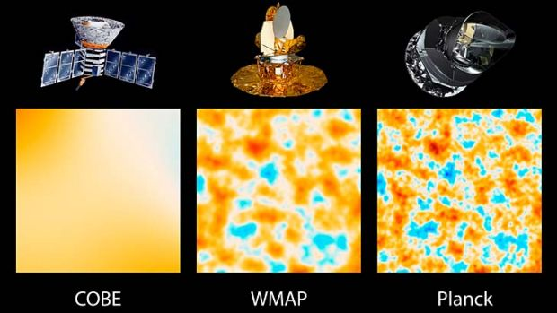 The evolution of satellites designed to measure ancient light left over from the Big Bang: From left: NASA's Cosmic ...