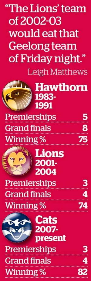 Best of the best: Hawks v Lions v Cats.
