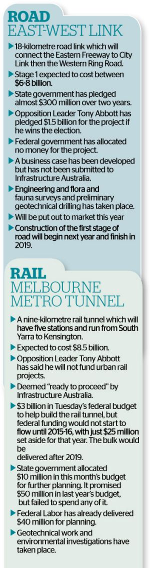 The details of the East-West Link and the Melbourne Metro Tunnel.