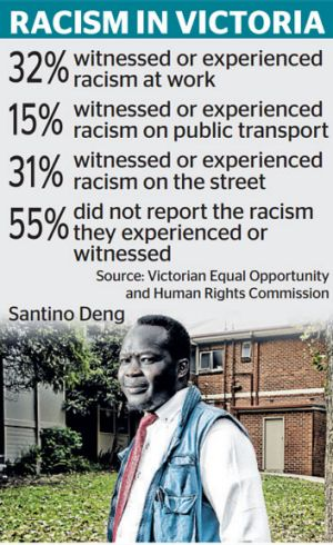 Respondents who had experienced or witnessed racism in Victoria.