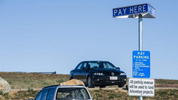 The Auditor-General says paid parking in the ACT is a shambles.