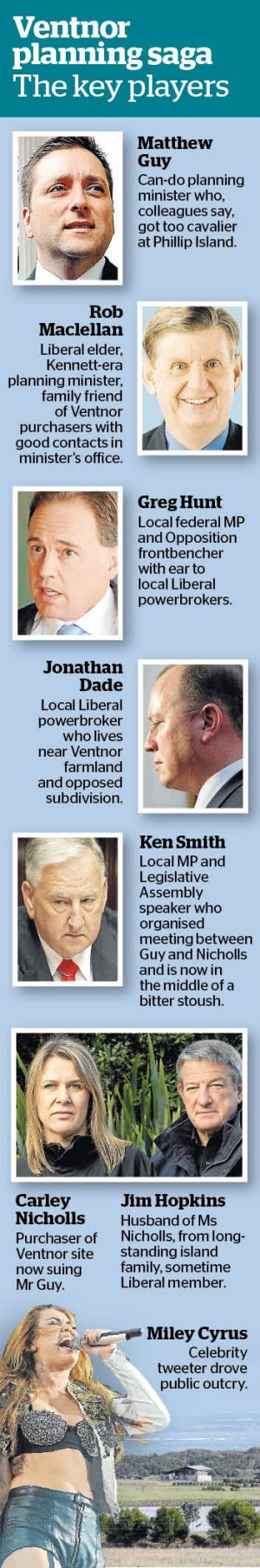 The key players in the Ventnor planning saga.