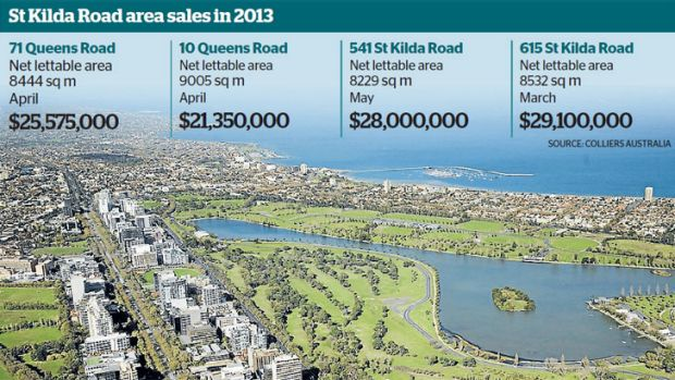 Colliers International's Nick Rathgeber said residential development sites in St Kilda Road were rare.