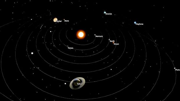 View of the solar system.