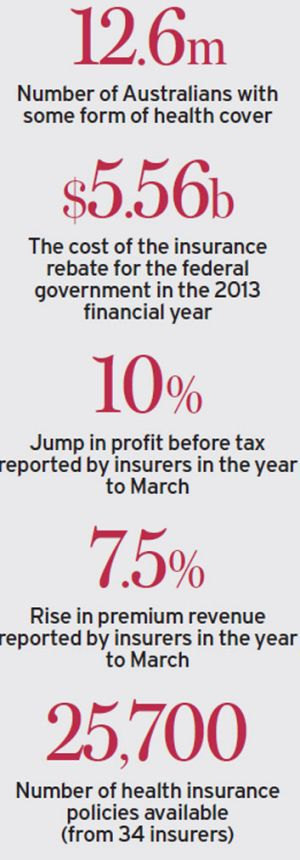What the industry lacks in new insurers, it makes up for in policies - 25,700 products from 34 insurers.