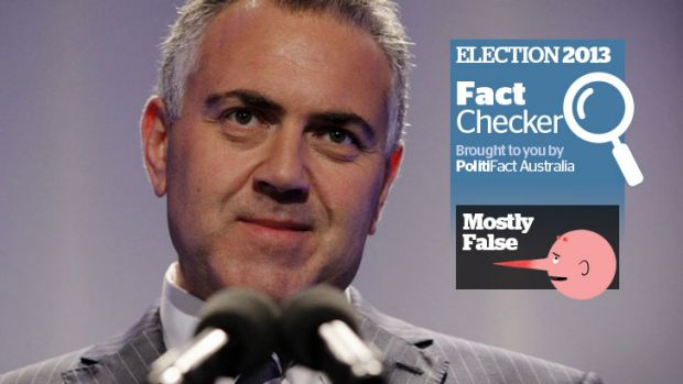 Joe Hockey's claim was found to be mostly false.