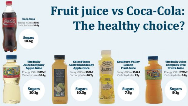 Nutritional value in juice and Coca-Cola.
