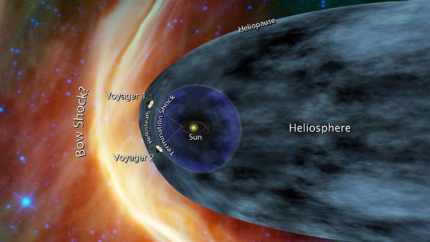Outer limits: An artist's concept shows Voyager 1 and Voyager 2 at the edge of the solar system.