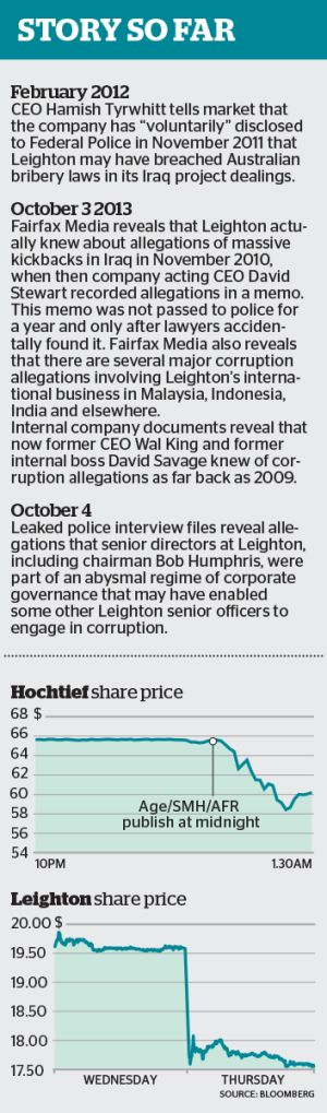 Leighton Holdings bribery scandal: the story so far.