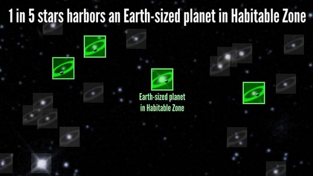 Analysis of four years of precision measurements from NASA's planet-hunting Kepler spacecraft shows that about one in ...