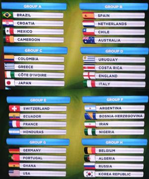 How they were drawn: the groups of the 2014 Brazil World Cup.